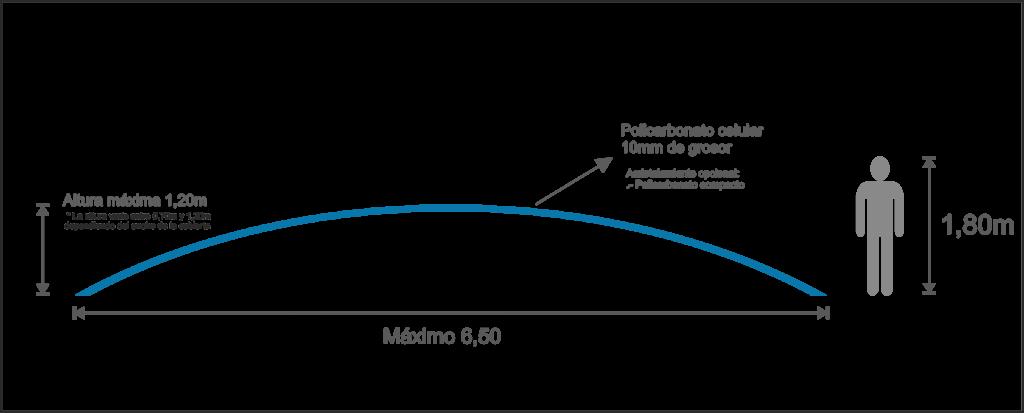 Infografía Cubierta de Piscina Teide