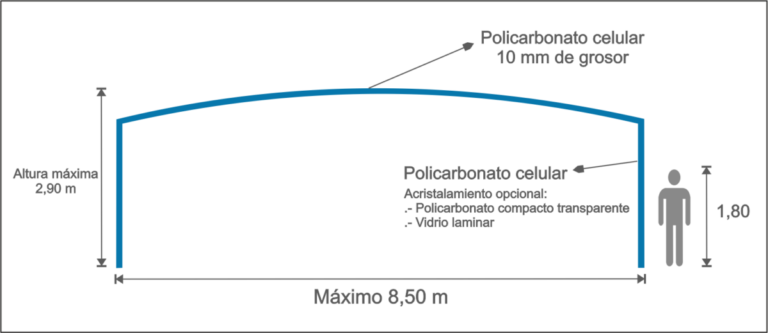 Infografia Cubierta Olimpo